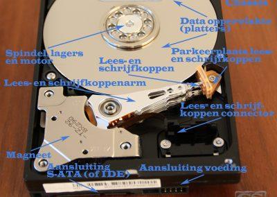 Anatomie van de harddisk en de verschillende onderdelen beschreven.